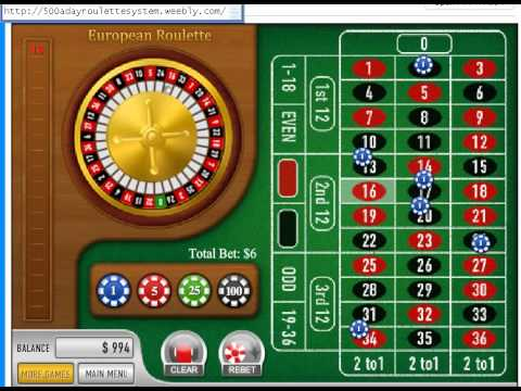 european roulette winning strategy